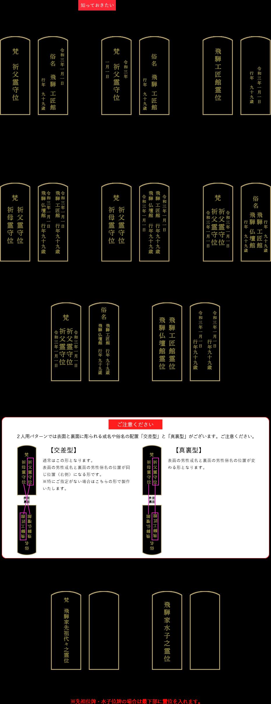 お位牌の各種パターンの説明
