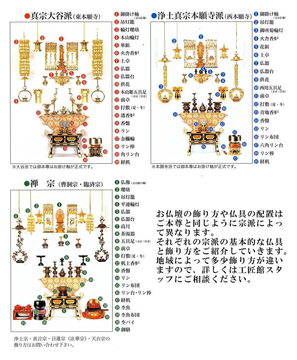 お仏壇の飾り方や仏具の配置はご本尊と同じように宗派によって異なります。それぞれの宗派の基本的な仏具と飾り方をご紹介しております。